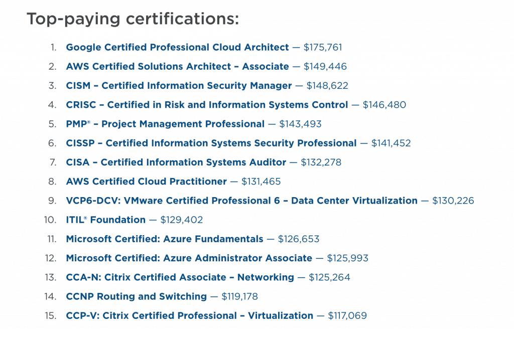 Certificações em TI que melhor pagam