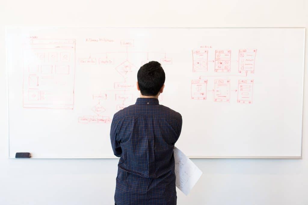 Qual é o perfil e como se tornar um Product Owner?