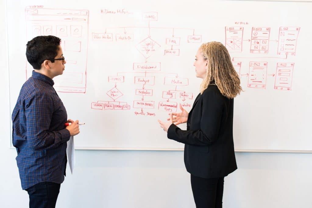 O que é e o que faz um Product Owner